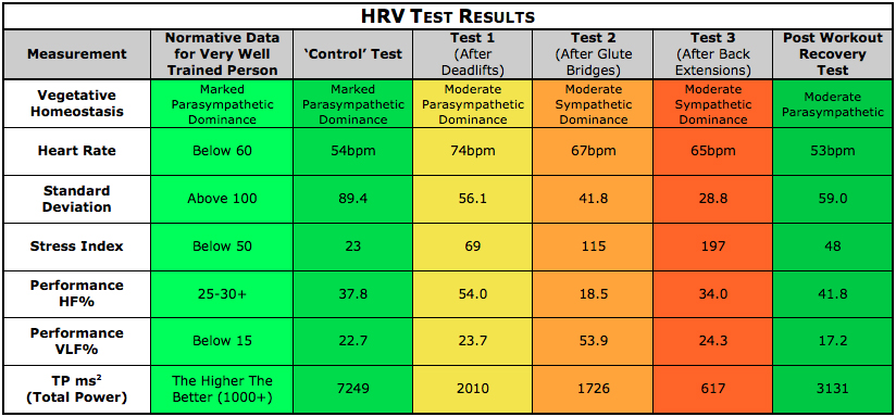 Using HRV to Enhance Sports Performance » Tyton Health ...